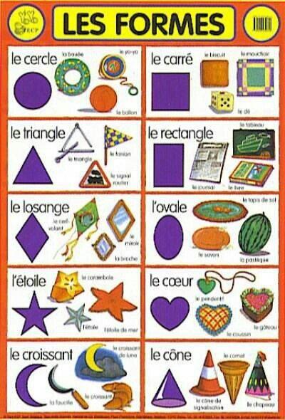 les formes. French. Francés.