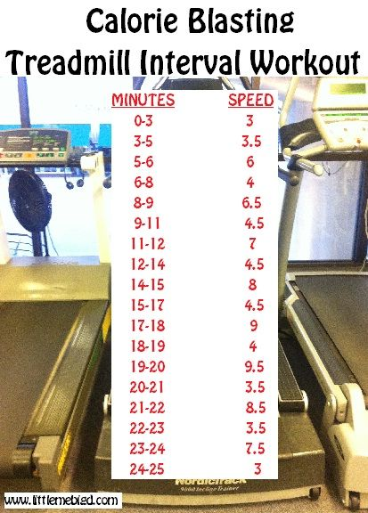 Awesome treadmill interval workout!