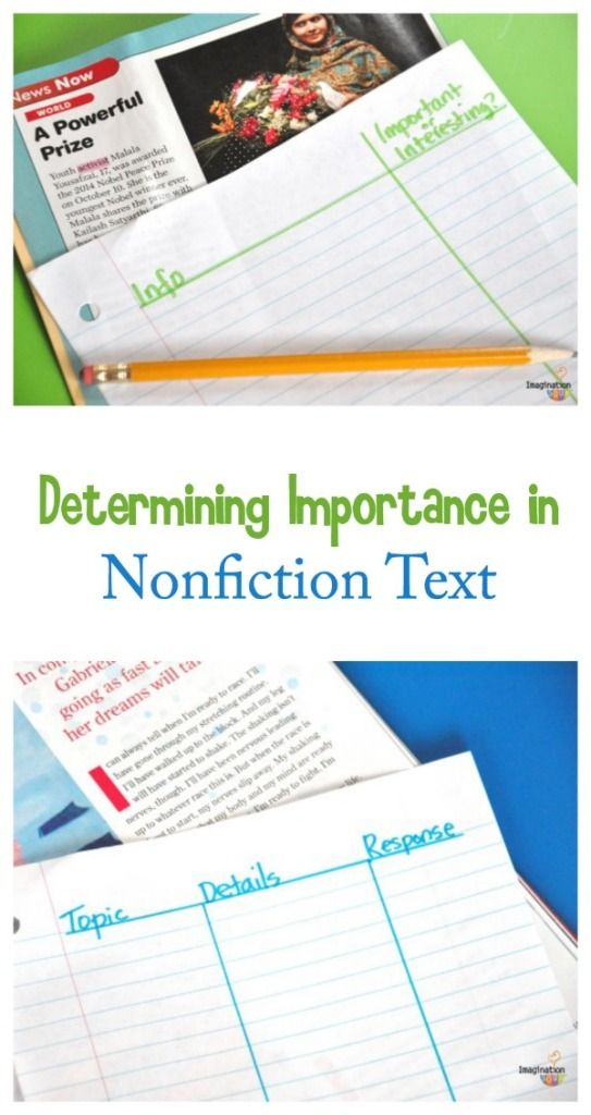 With Common Core's emphasis of reading nonfiction text, the comprehension strategy of determining importance is absolutely essential for readers. Here's how you can help your kids learn the strategy.