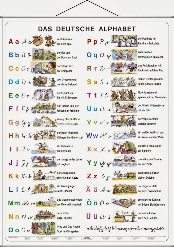 WIR SPRECHEN auch DEUTSCH: Das deutsche Alphabet in Bildern