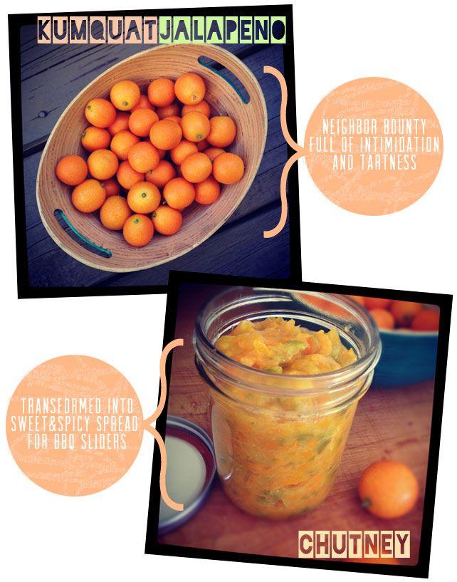 Kumquat Jalapeno Chutney from Cuisinerd.