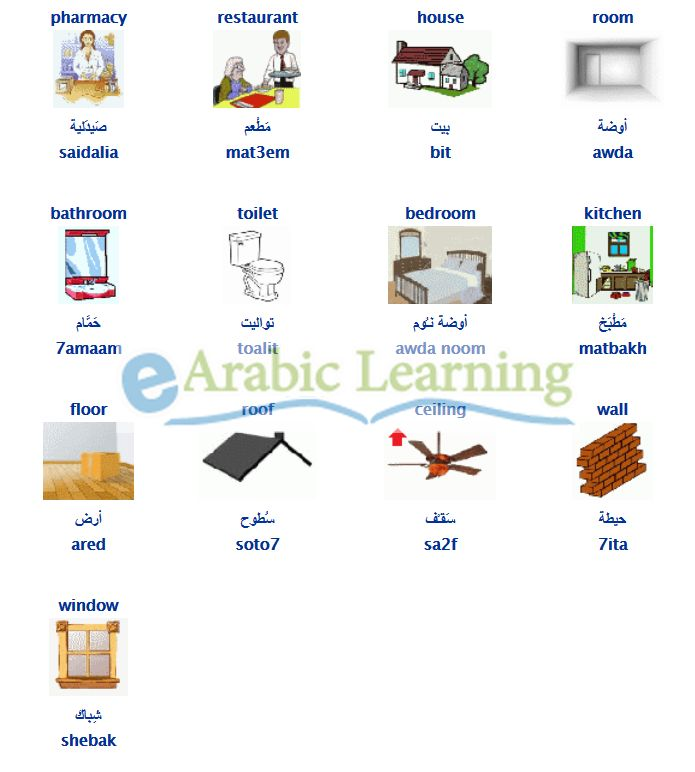 Learn Arabic - The best place to Study ( Interview 2 ...