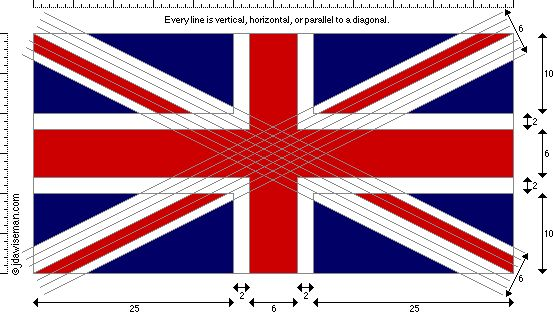 Silver Pennies: A Bit of a Brit : A Union Flag Bureau...great site on properly  painting the flag