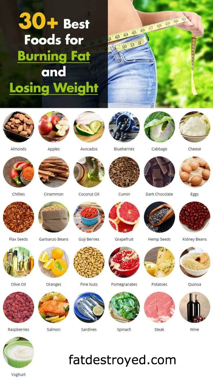 Another great way to burn belly fat. Make sure to stick with it and you will los...