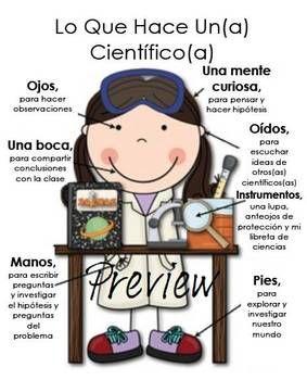 Lo Que Hace Un(a) Cientifico/ What a scientists does in-SP