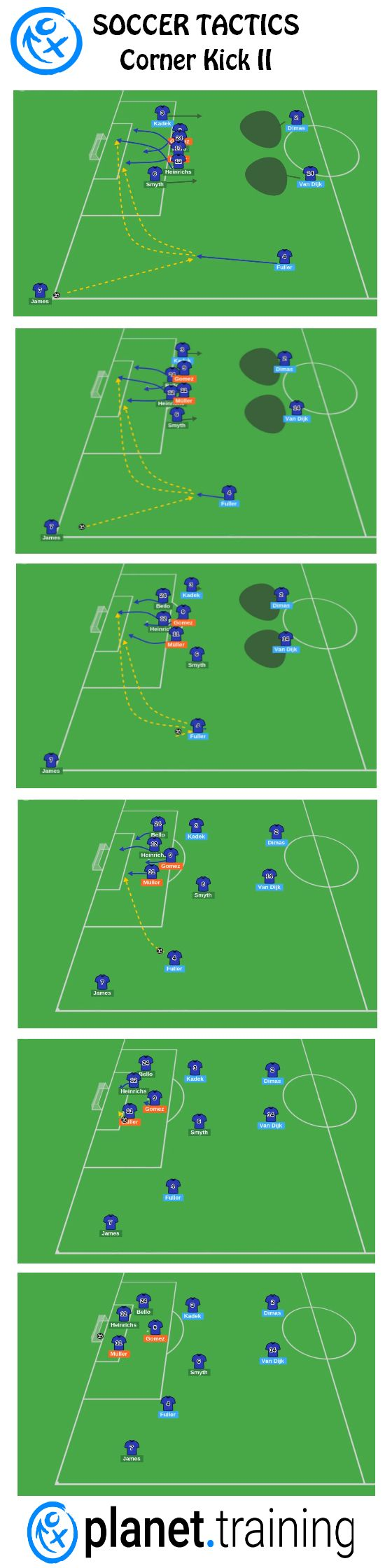 soccer / football exercise / drill soccer / football tactics  soccer / football coaching