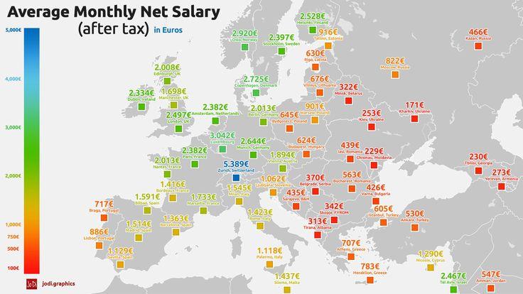 Europe Salaries