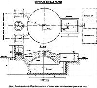 319263061054592483 likewise Methane Biogas Production Guide also Methane Biogas Production Guide additionally Biogas Engine Generator as well 2. on home biogas plant design
