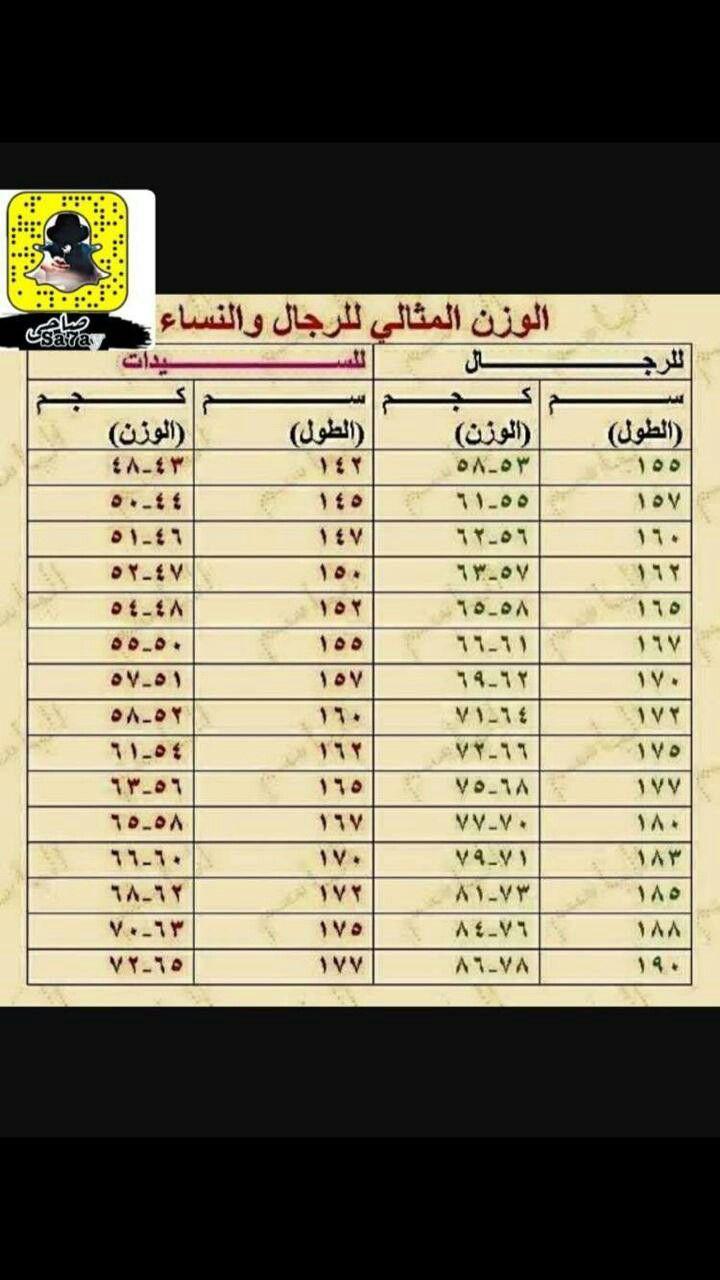 Pin By Abdul Wahab On Islam Sheet Music Islam