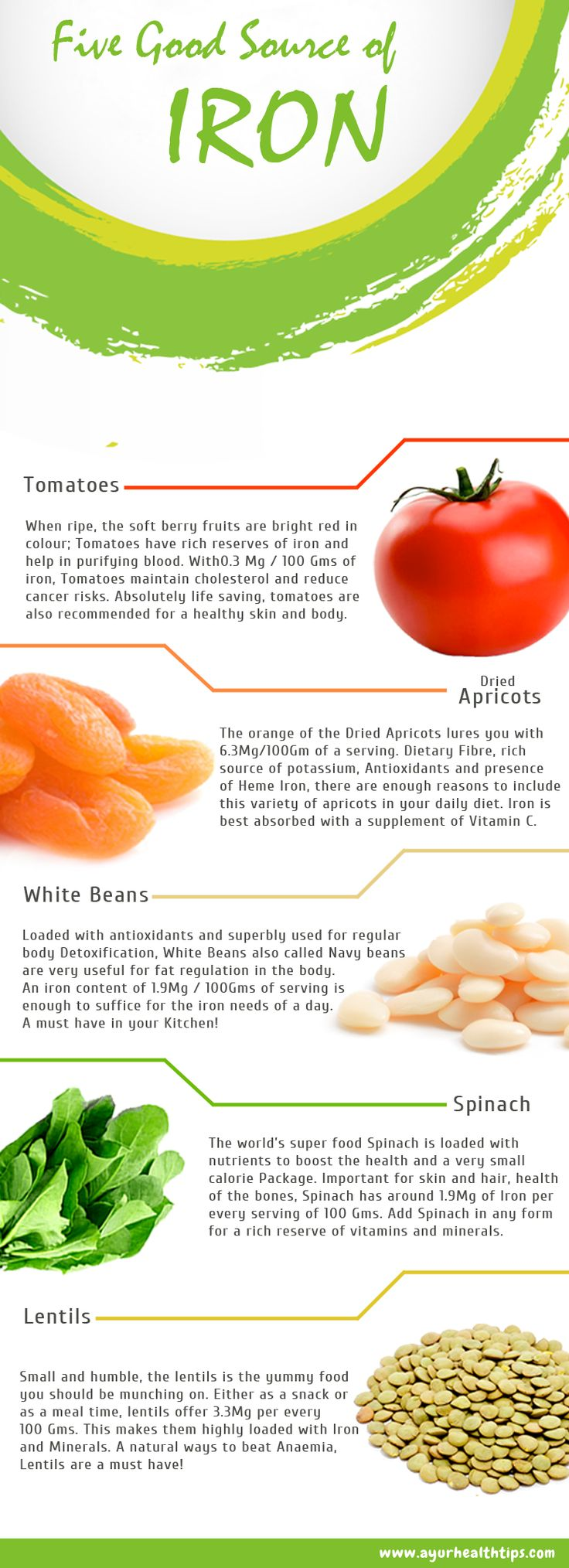 Best 25+ Good sources of iron ideas on Pinterest | Natural sources ...
