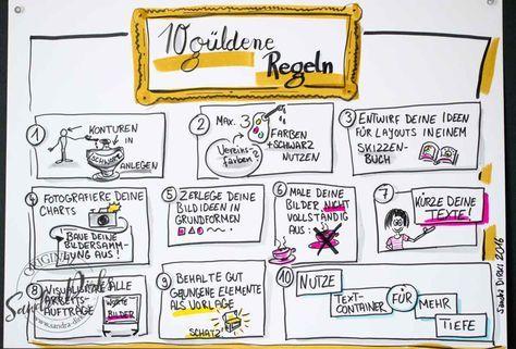 Sandra Dirks - 10 goldene Regeln für Flipcharts Übersichtsbild