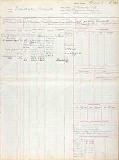 Genealogy: Beyond the BMD: WWI Navy Files from LAC