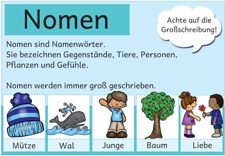 """Passend zu der Miniwissen Kartei """"Wortarten"""" gibt es nun auch Aushänge für die Klasse:Intern: """"Neuigkeiten"""" und """"Deutsch"""""""