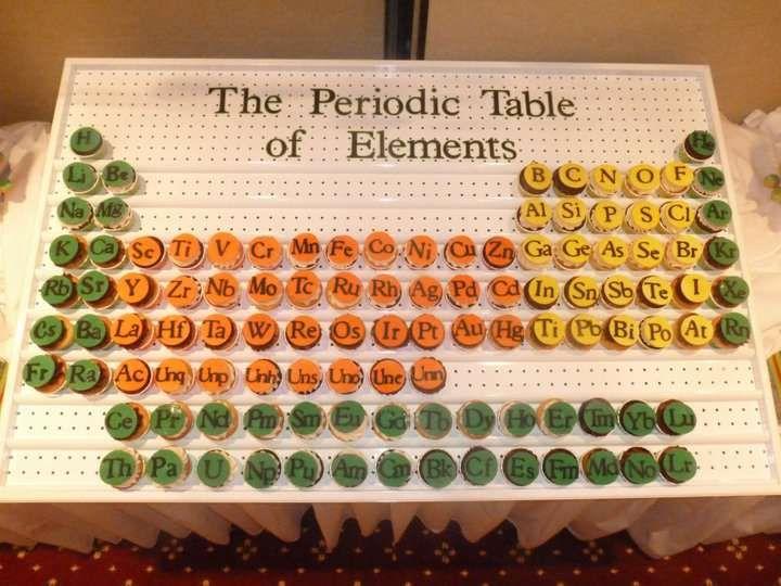 70 best Felix party images on Pinterest Periodic table, Periodic - fresh periodic table atomic mass in parentheses