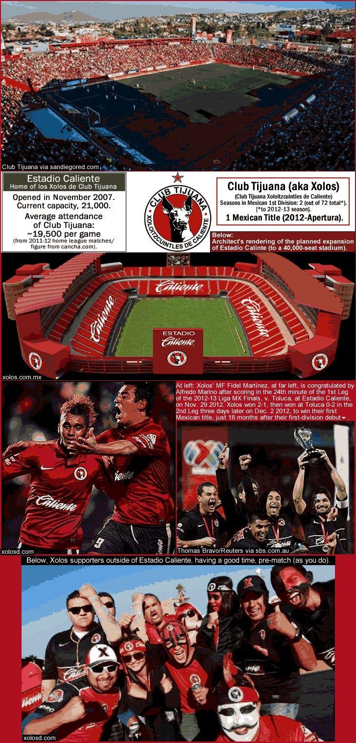 Estadio Caliente, Club Tijuana of Mexico.