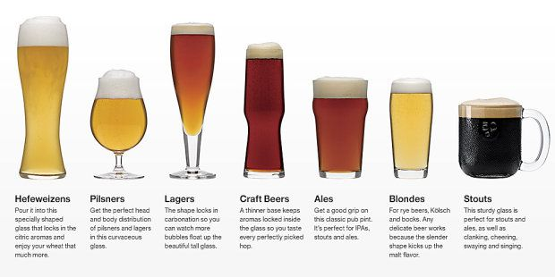How to choose the right beer glass for your variety of beer - Crate & Barrel