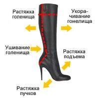 Белые кожаные кроссовки lks