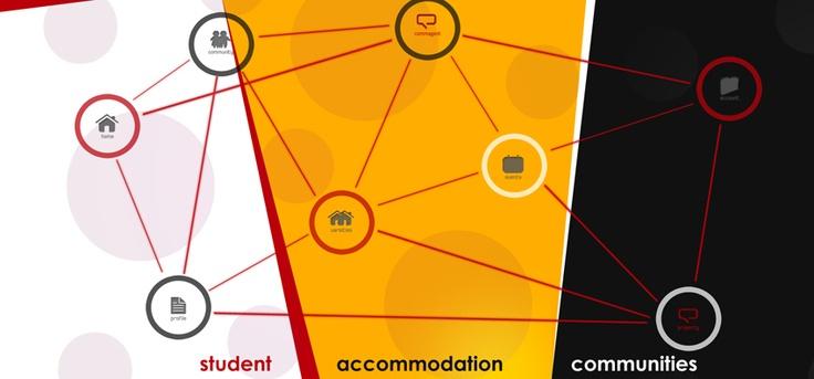 Student Commune - Student Accommodation Social Network