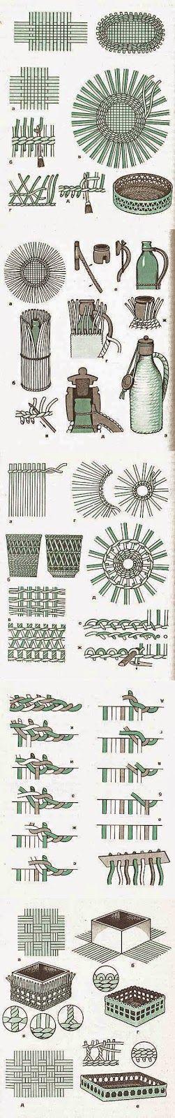 Уроци за плетене с хартия 5