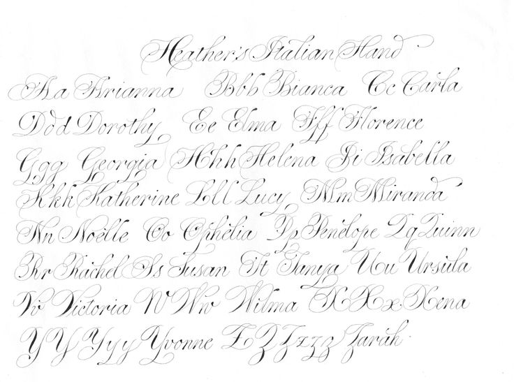 Italian writing alphabet in cursive