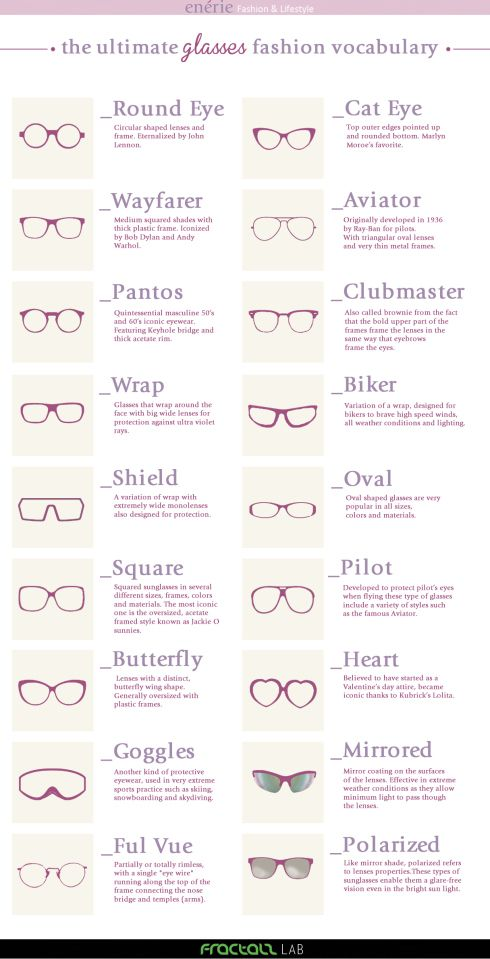 The ultimate GLASSES Fashion Vocabulary....Learn it and dare to change your typical go-to. Personally, I'm a fan of the Pantos, the Butterfly, the Cat-Eye, and the Clubmaster