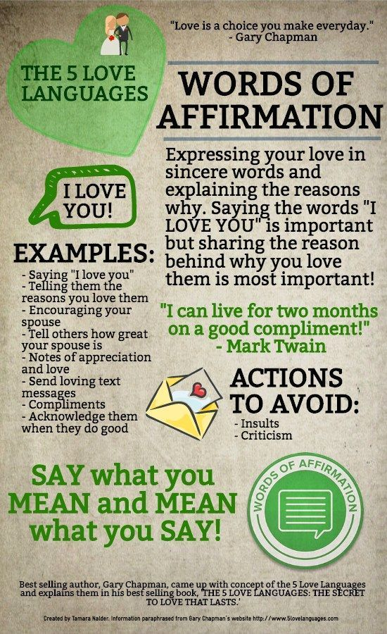 wordsofaffirmation #signlanguageinfographic