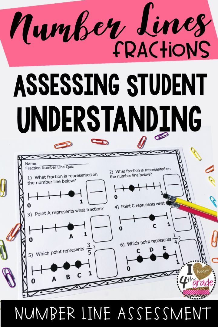 Number Line Assessment | Fractions on a Number Line | Teaching Fractions | 3rd grade fractions | Quickly assess student understanding with this exit ticket or formal assessment. ($)