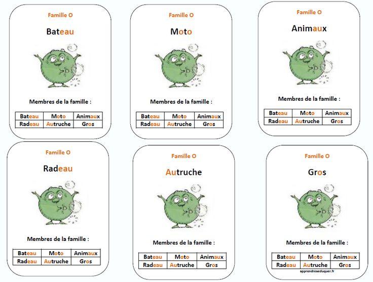Un jeu de cartes pour s'entraîner à lire en s'amusant - à partir de la méthode des Alphas. Idéal en CP/ CE1.