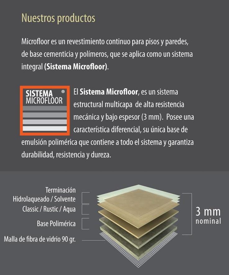 Sistema Microfloor