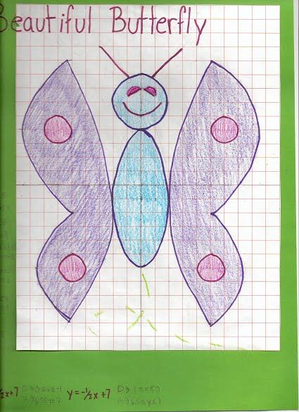 This teacher had students create pictures using conic sections. They must include the equations for each conic section used. This is a great idea to encourage creativity in the math classroom.