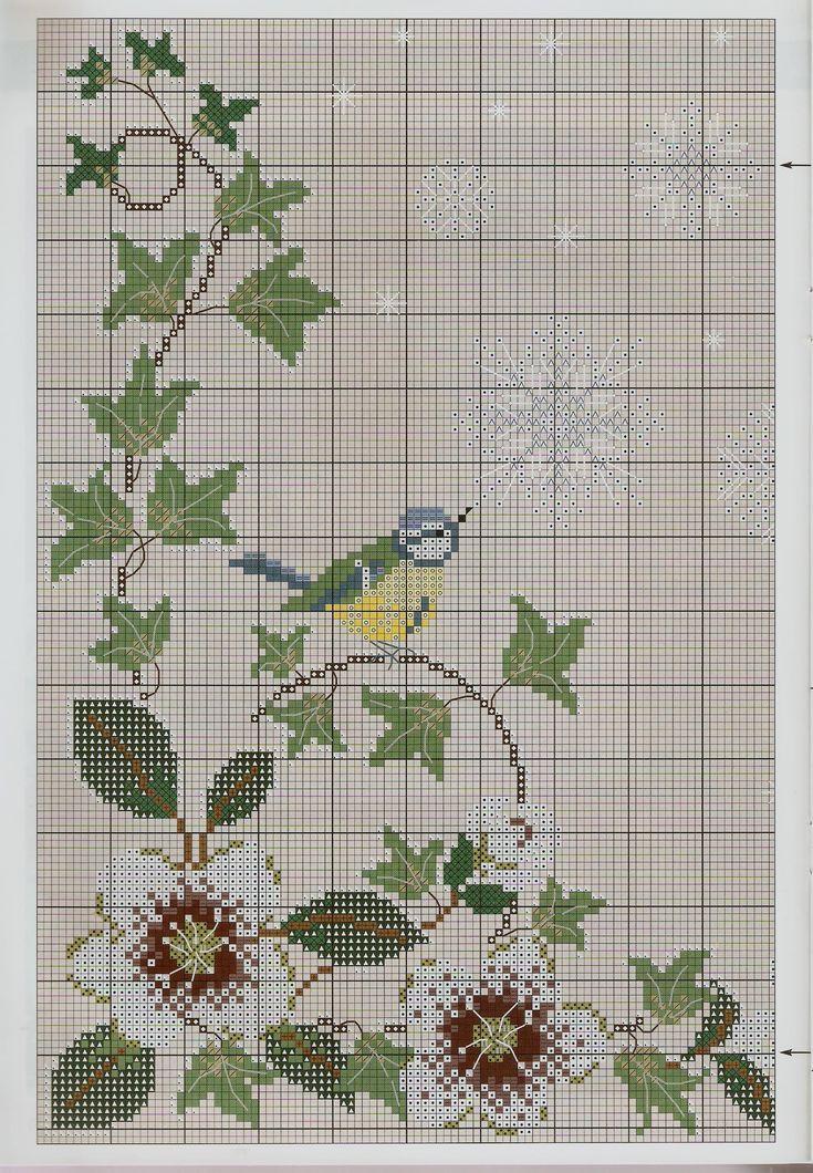 92 besten Vogel Kreuzstich Bilder auf Pinterest | Kreuzstich, Kleine ...