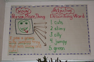 Love this anchor chart for adjectives!