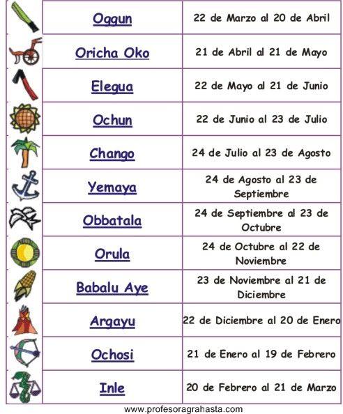 El Horóscopo Orisha es uno de los horóscopos menos difundidos y por  lo tanto conocidos de todos los horóscopos del mundo. Pertenece a las ...