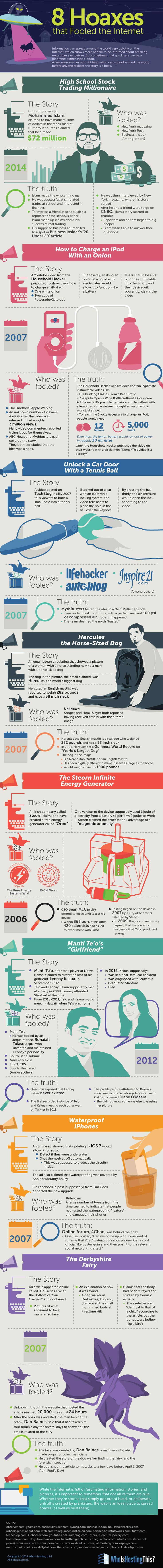 Internet hoaxes #INFOGRAPHIC