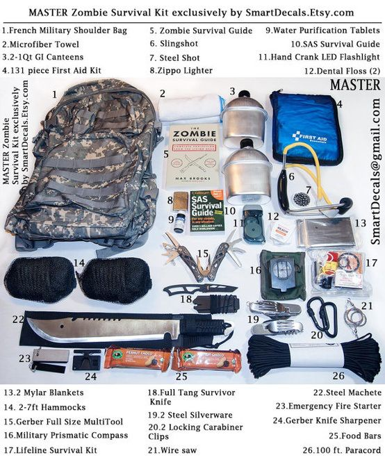 Zombie Survival | Zombie survival kit
