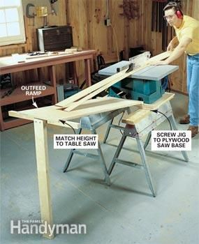 Table Saw space saving out feed table. The simple ideas are always the best!