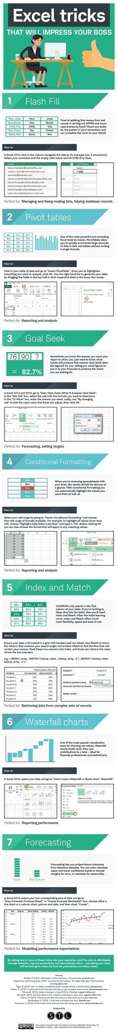 30 best XL images on Pinterest Microsoft excel, Cheat sheets and