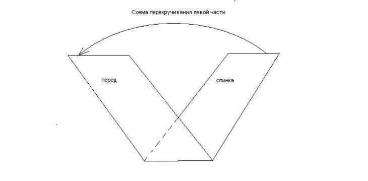 Перекрученный свитшот-пончо / Простые выкройки / ВТОРАЯ УЛИЦА