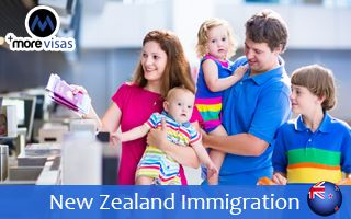 #NewZealand is a country where we can lead a balancing life. If you want to live in this country, check out the process and points for #Immigration ...
