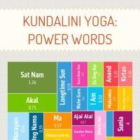 KUNDALINI YOGA POWER WORDS   #wordshavepower #kundaliniyoga www.SharleneStarr.com