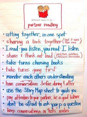 Partner Reading Anchor Chart by @Jennifer Jones