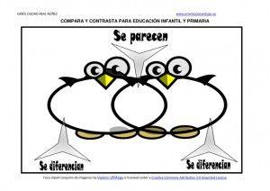Destrezas de pensamiento Comparar Contrastar con ejemplos y plantilla - Orientacion Andujar