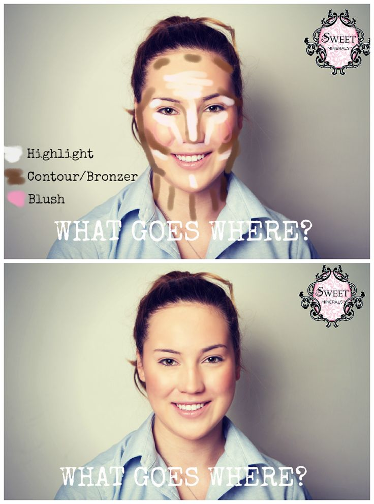 What goes where? Highlight and contouring with concealer, bronzer and blush.