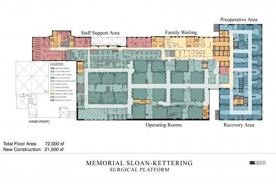 Memorial Sloan Kettering Cancer Center Ground Floor