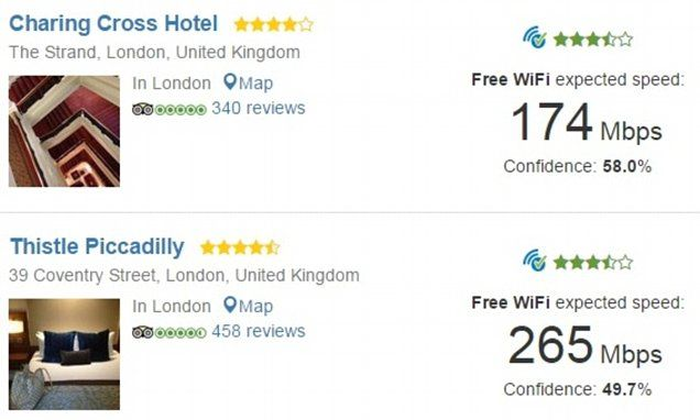 Forget location! Now you can choose a hotel for its Wi-Fi speed #iOS #app #Wi-Fi #internet #hotel #tech #IT  http://it-supplier.co.uk/