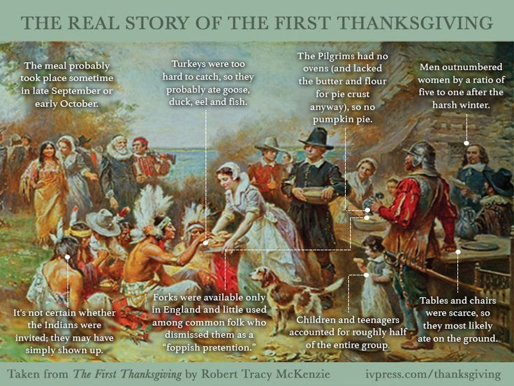 Forget what you learned in grade school. Do you know the real story of the first Thanksgiving?