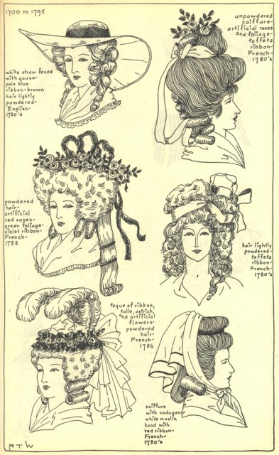 Georgian Hats and Hairstyles. looks late 18th C.