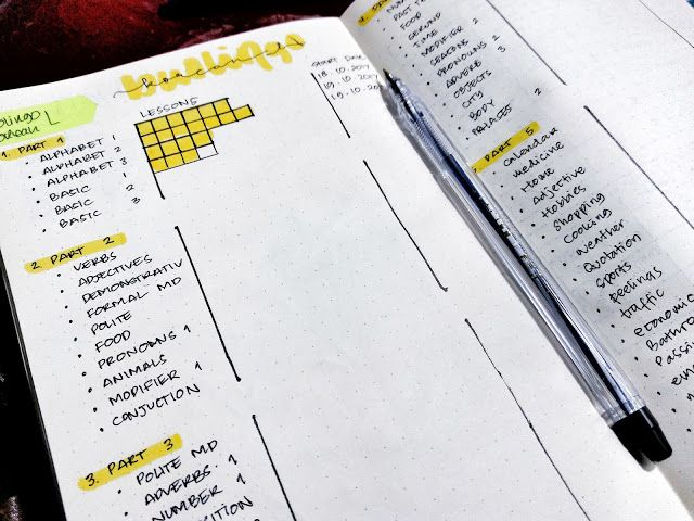 BUJO INDONESIA | Language journal, Learning languages, Foreign ...