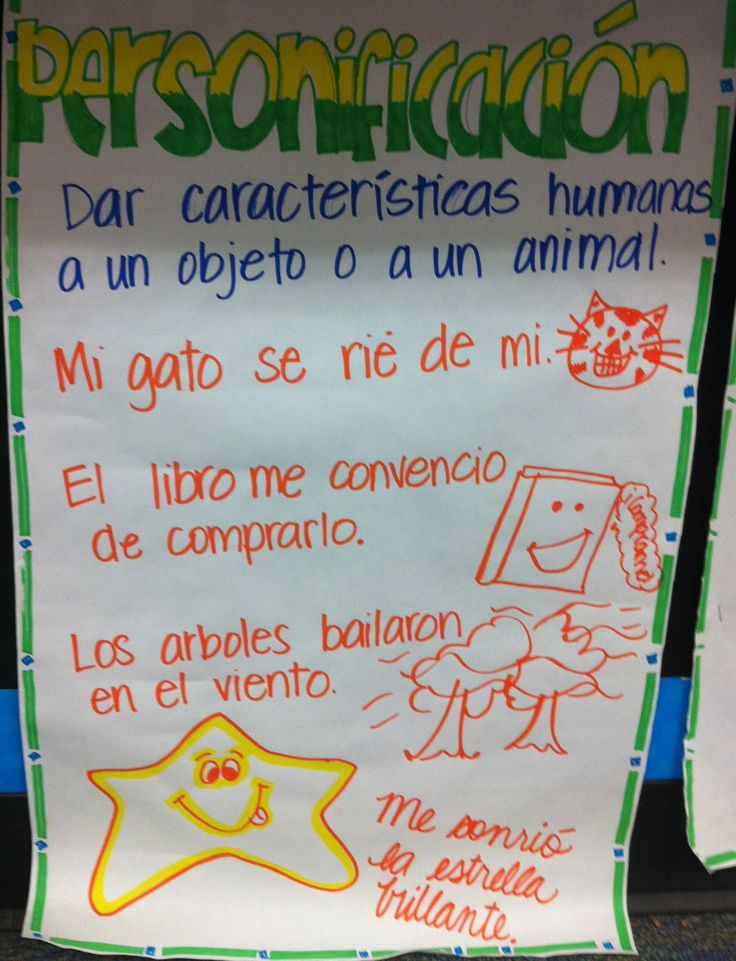 147 Best Spanish Anchor Charts Images On Pinterest Bilingual
