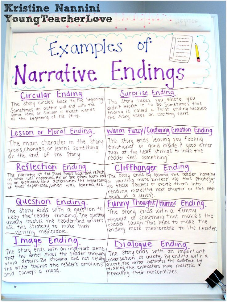 narrative essay writing tips Structure of narrative writing focusing on openings, endings and narrative voice.